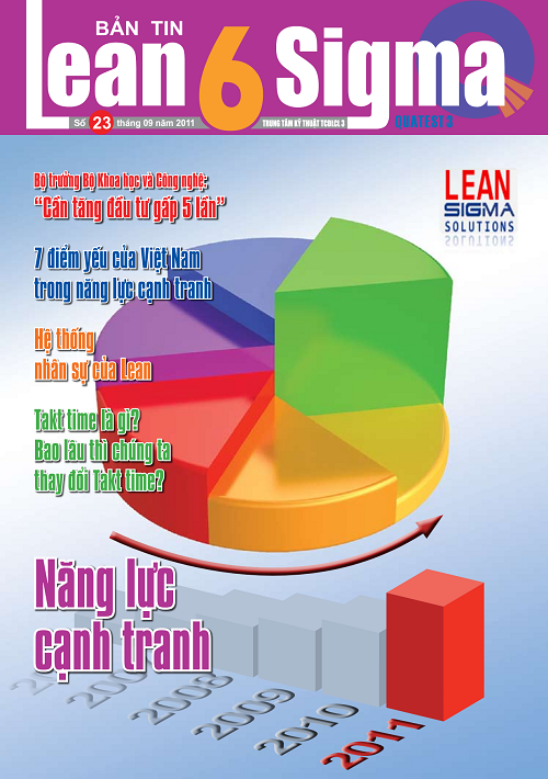 Bản tin Lean 6 sigma - số 23