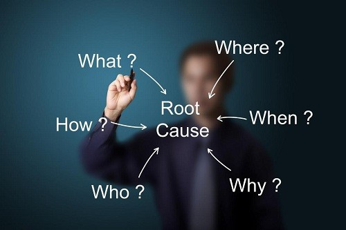 Root Cause Failure Analysis