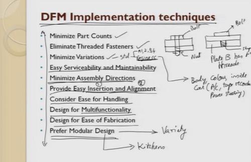 Design for Maintainability -DFM